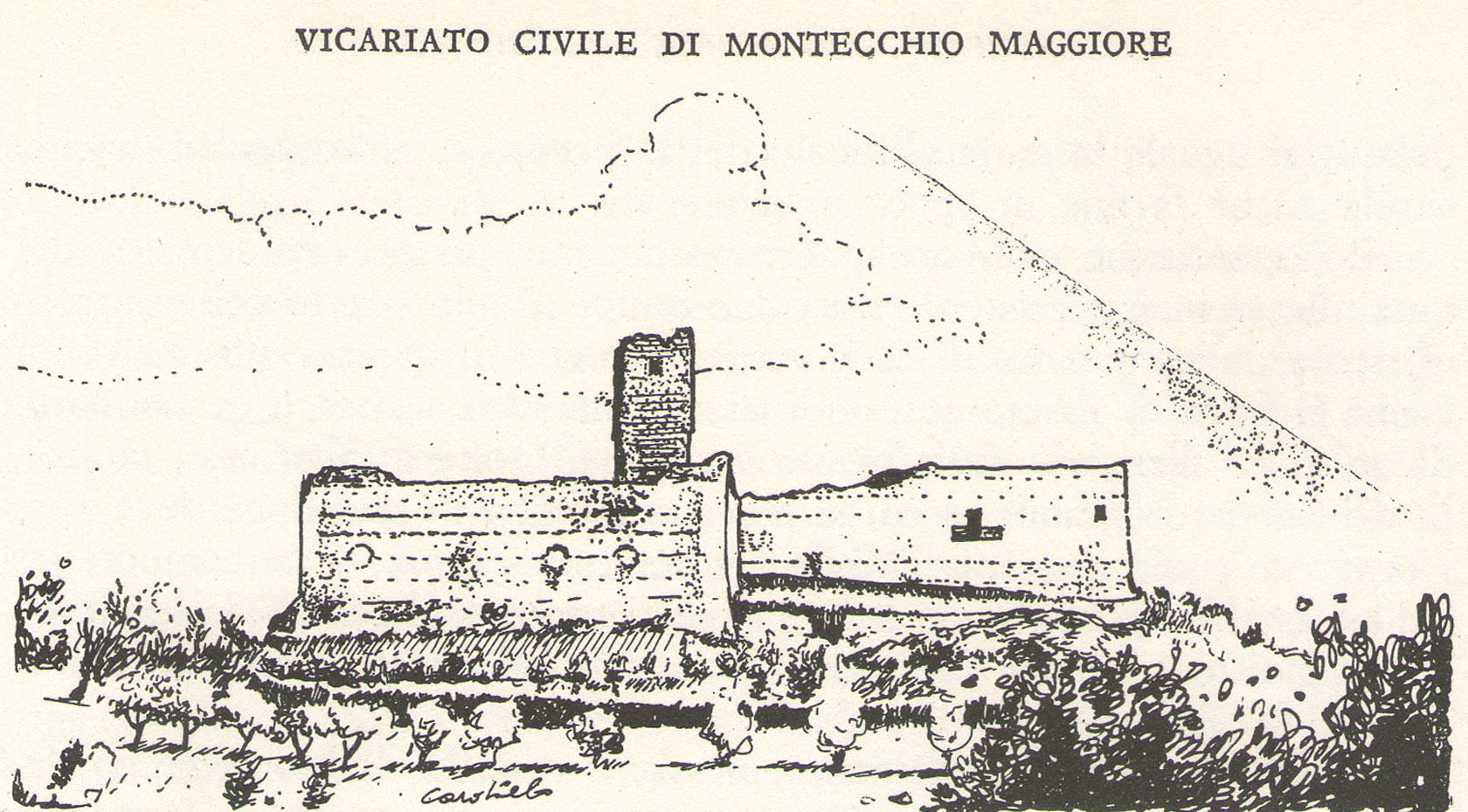 Storia del castello